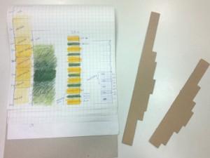 Värisuunnitelma ja sen mukaan tehdyt mittaliisat.