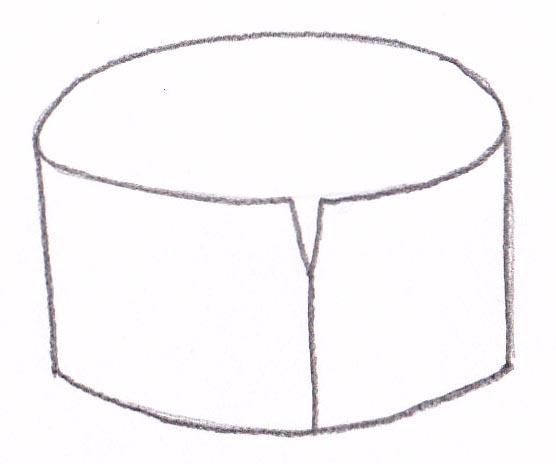 sylinteri